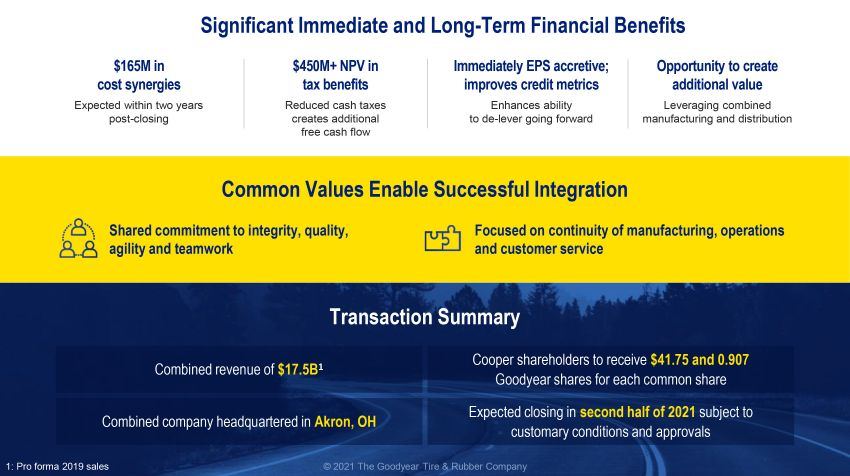 Goodyear to acquire Cooper Tires for RM10.3 billion Image #1262133