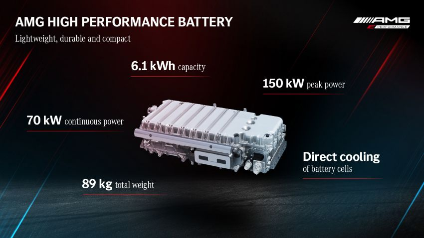 Mercedes-AMG E Performance strategy detailed – four-cylinder C63; powertrains with over 816 PS, 1,000 Nm Image #1271750