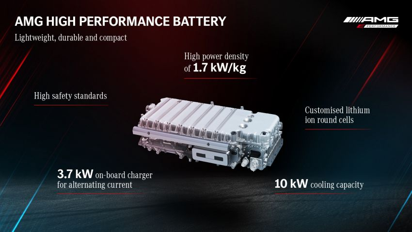 Mercedes-AMG E Performance strategy detailed – four-cylinder C63; powertrains with over 816 PS, 1,000 Nm Image #1271751