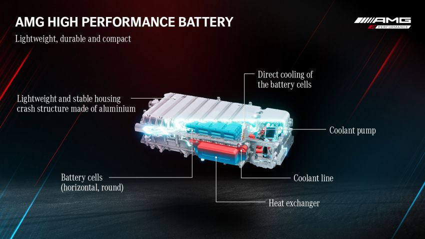 Mercedes-AMG E Performance strategy detailed – four-cylinder C63; powertrains with over 816 PS, 1,000 Nm Image #1271752