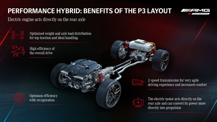 Mercedes-AMG E Performance strategy detailed – four-cylinder C63; powertrains with over 816 PS, 1,000 Nm Image #1271759