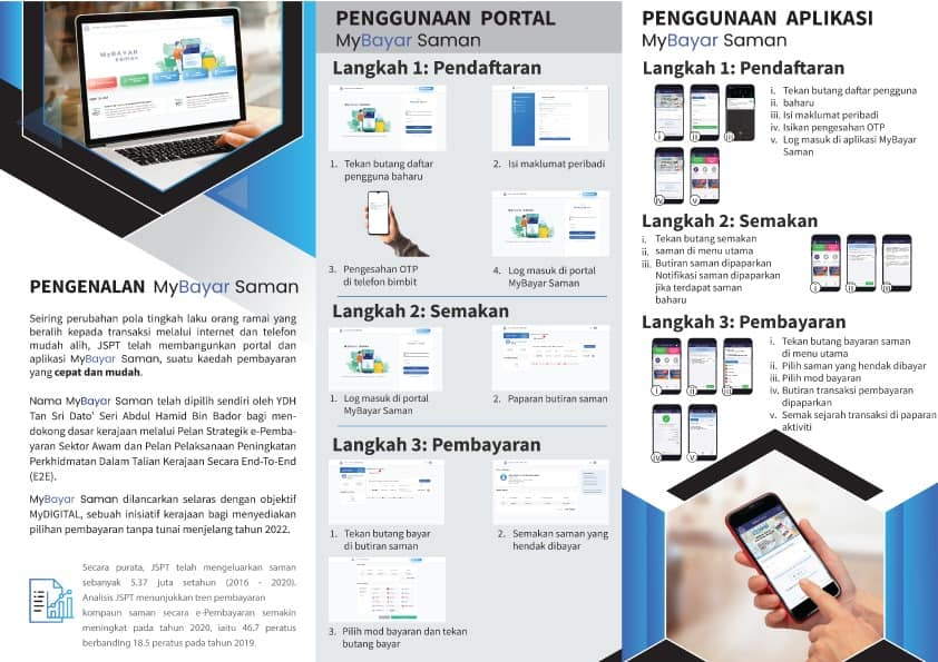 PDRM introduces MyBayar Saman app and online portal, offers 50% discount as introductory offer Image #1268767