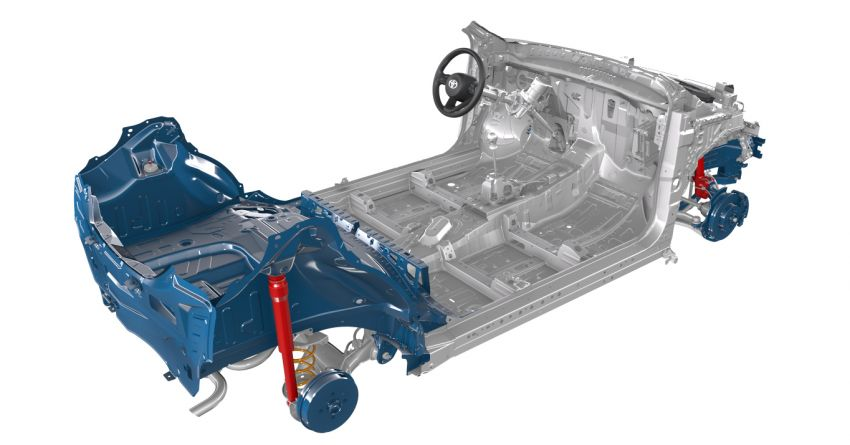 Toyota confirms new GA-B-based city car on the way Image #1257892