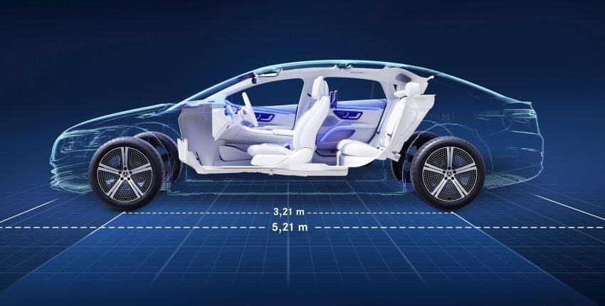 2022 Mercedes-Benz EQS flagship EV sedan debuts – two variants, up to 523 PS and 855 Nm, 770 km range Image #1280644