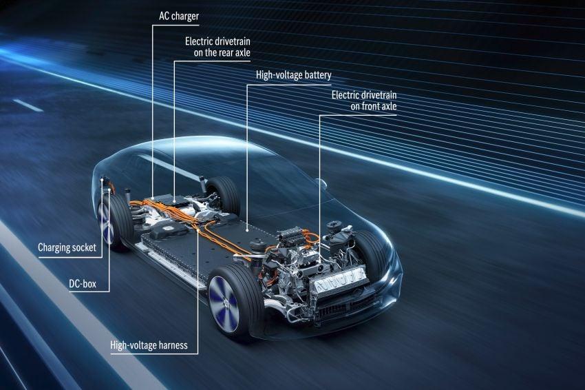 2022 Mercedes-Benz EQS flagship EV sedan debuts – two variants, up to 523 PS and 855 Nm, 770 km range Image #1280645