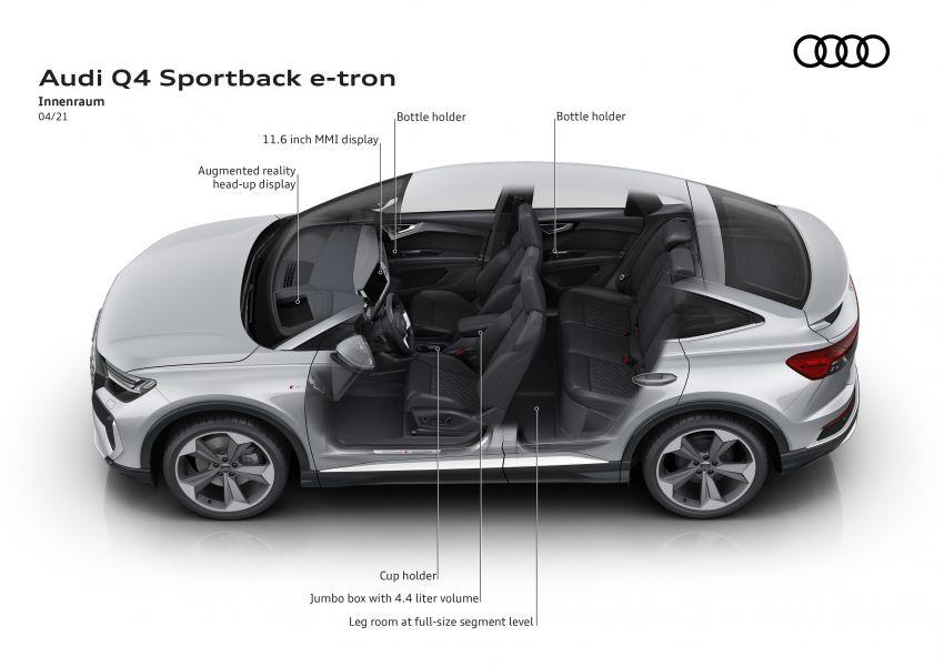 Audi Q4 e-tron, Q4 Sportback e-tron diperkenalkan – tiga varian penjana kuasa, jarak hingga 520 km, 299 PS Image #1281525