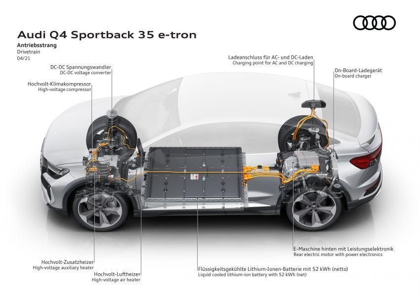 Audi Q4 e-tron, Q4 Sportback e-tron diperkenalkan – tiga varian penjana kuasa, jarak hingga 520 km, 299 PS Image #1281532