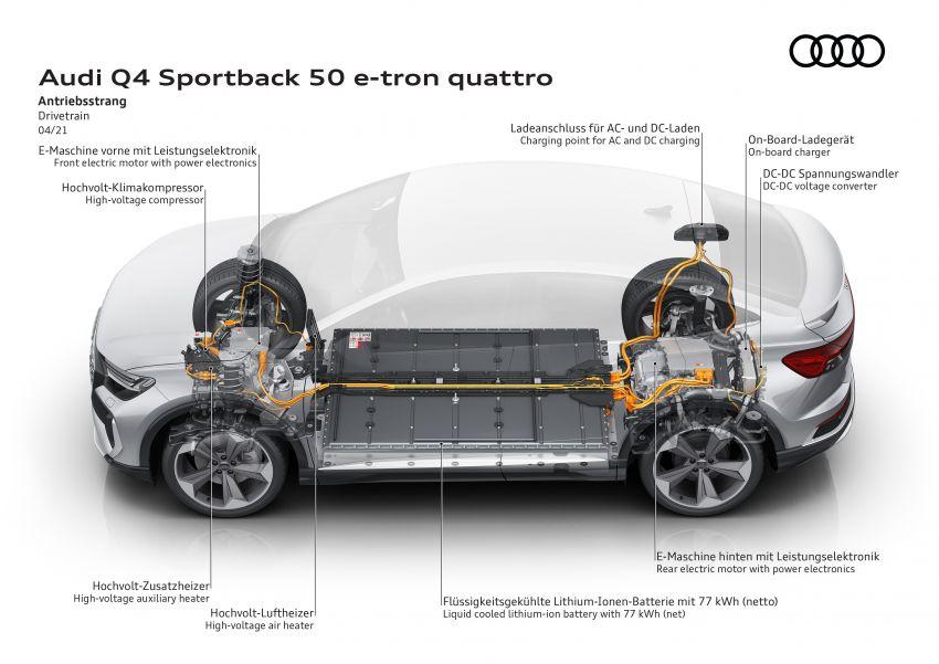Audi Q4 e-tron, Q4 Sportback e-tron diperkenalkan – tiga varian penjana kuasa, jarak hingga 520 km, 299 PS Image #1281533