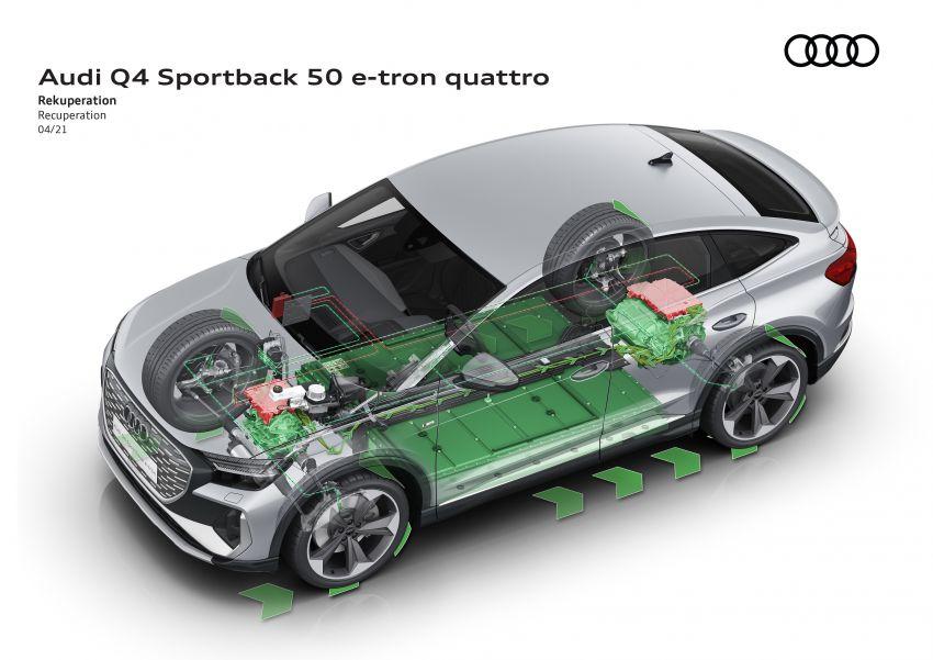 Audi Q4 e-tron, Q4 Sportback e-tron diperkenalkan – tiga varian penjana kuasa, jarak hingga 520 km, 299 PS Image #1281537
