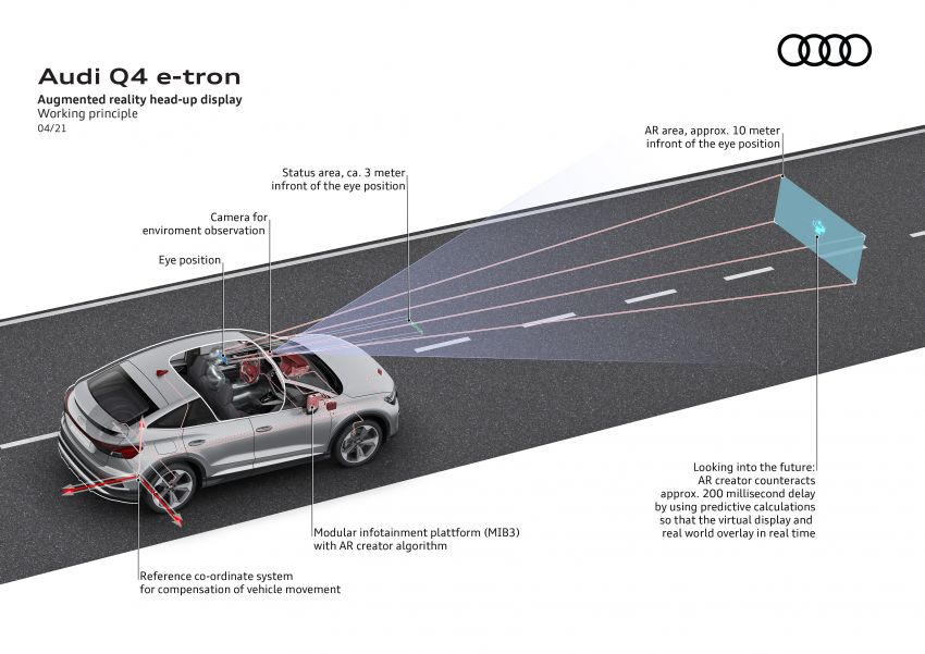 Audi Q4 e-tron, Q4 Sportback e-tron diperkenalkan – tiga varian penjana kuasa, jarak hingga 520 km, 299 PS Image #1281539