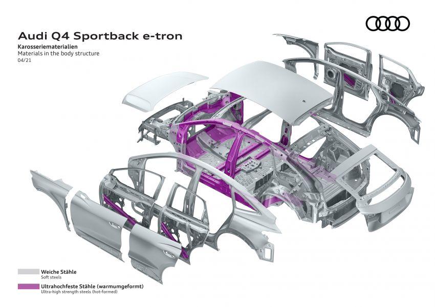 Audi Q4 e-tron, Q4 Sportback e-tron diperkenalkan – tiga varian penjana kuasa, jarak hingga 520 km, 299 PS Image #1281548