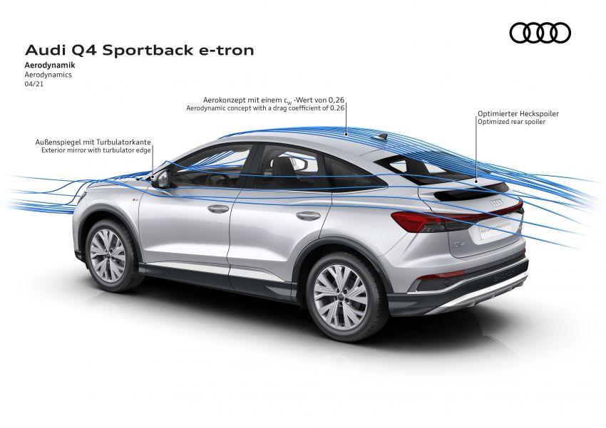 Audi Q4 e-tron, Q4 Sportback e-tron diperkenalkan – tiga varian penjana kuasa, jarak hingga 520 km, 299 PS Image #1281555