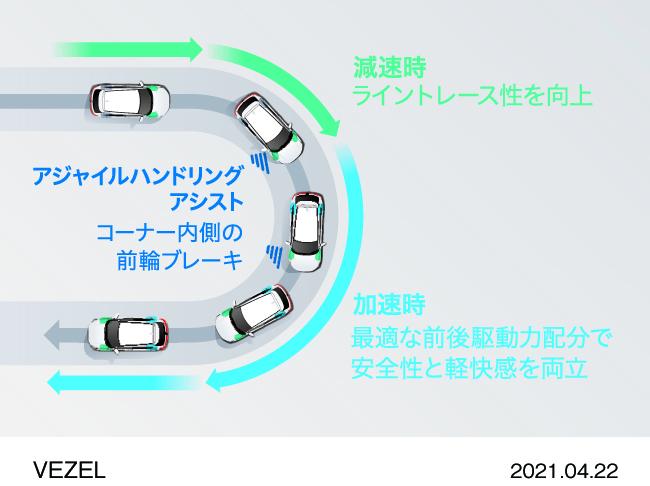 Honda HR-V 2022 rasmi dilancarkan di Jepun – bermula RM87k, pilihan enjin 1.5L NA dan hibrid e:HEV Image #1286233