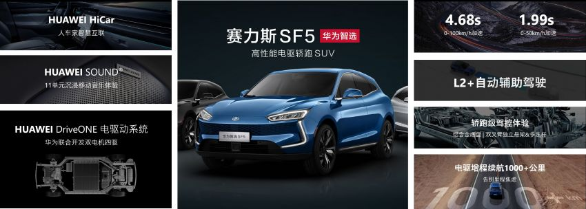 Huawei Seres SF5 debuts at Auto Shanghai – range-extended EV crossover with up to 1,000 km range Image #1284998
