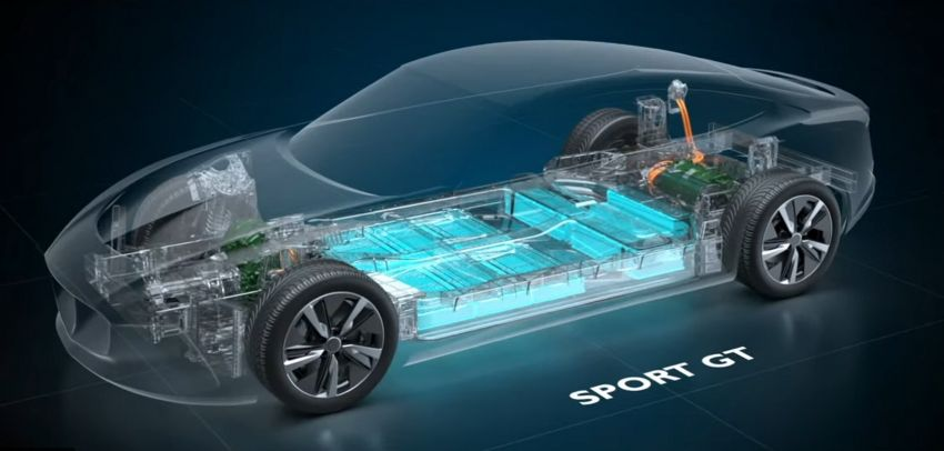 Italdesign and Williams to offer customers complete EV product solutions based on EVX modular platform Image #1288878