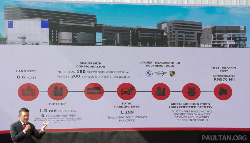 Sime Darby Motors City launched – largest automotive complex in Southeast Asia representing 10 brands Image #1277723