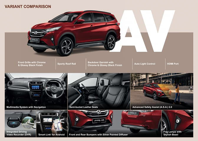 2021 Perodua Aruz – SUV updated with new Passion Red paint, integrated side steps and auto-lock function Image #1292784