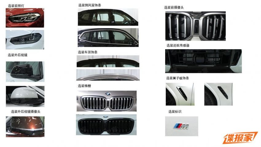 2021 BMW X3 and iX3 facelifts leaked in full – G01 and G08 LCI get bigger grille, new lights and bumpers Image #1294389