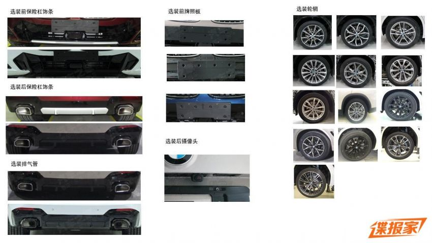 2021 BMW X3 and iX3 facelifts leaked in full – G01 and G08 LCI get bigger grille, new lights and bumpers Image #1294390