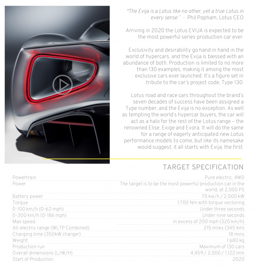 Lotus Evija electric hypercar now open for orders in Malaysia – 2,000 PS, 130 units globally, RM16 million! Image #1293149