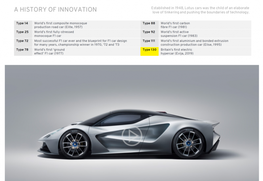 Lotus Evija electric hypercar now open for orders in Malaysia – 2,000 PS, 130 units globally, RM16 million! Image #1293150