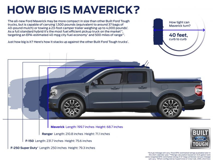 2022 Ford Maverick revealed – unibody pick-up for US with 2.5L hybrid, 2.0L turbo, 5.9 l/100 km, from RM82k Image #1304935