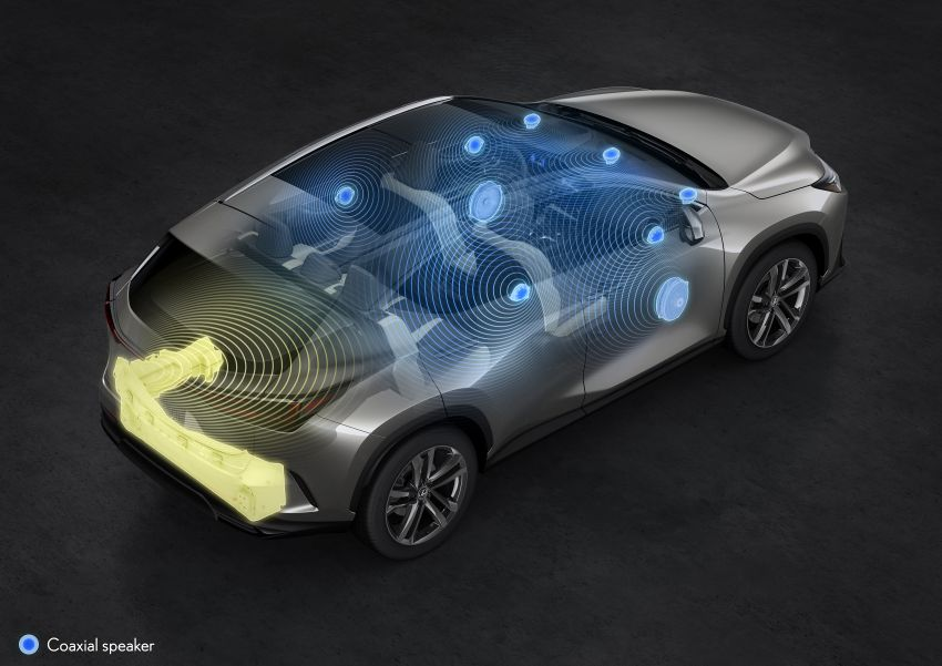 Lexus NX 2022 didedah – generasi kedua dirombak sepenuhnya, dapat enjin hibrid, PHEV dan 2.4 Turbo Image #1307018
