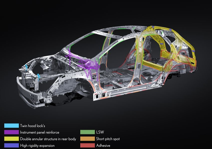 Lexus NX 2022 didedah – generasi kedua dirombak sepenuhnya, dapat enjin hibrid, PHEV dan 2.4 Turbo Image #1307022