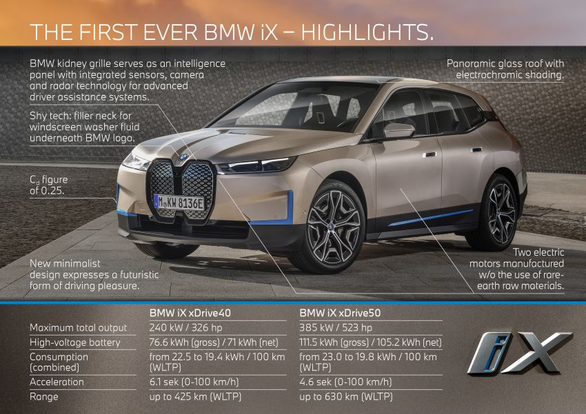 BMW iX fully detailed – power, range bumped slightly to up to 523 PS, 630 km; new M60 with over 600 PS Image #1302052