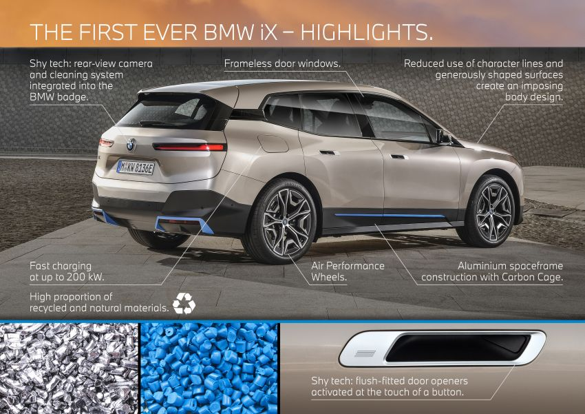 BMW iX fully detailed – power, range bumped slightly to up to 523 PS, 630 km; new M60 with over 600 PS Image #1302053