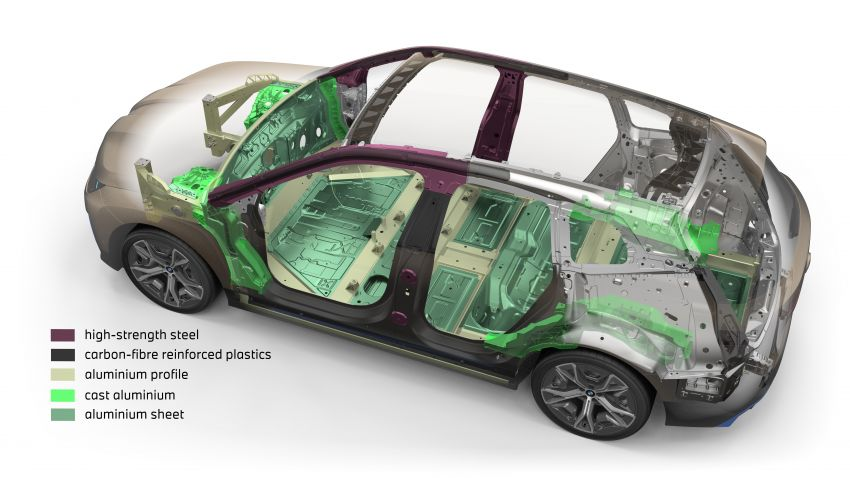 BMW iX fully detailed – power, range bumped slightly to up to 523 PS, 630 km; new M60 with over 600 PS Image #1302093