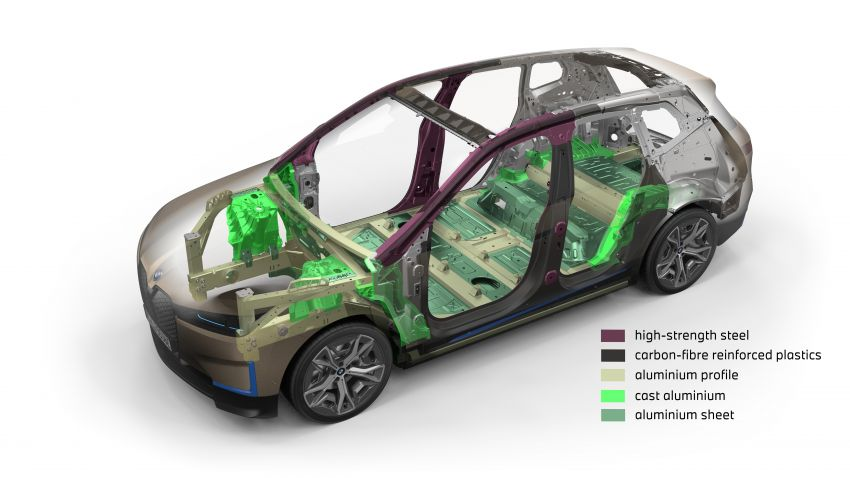 BMW iX fully detailed – power, range bumped slightly to up to 523 PS, 630 km; new M60 with over 600 PS Image #1302095