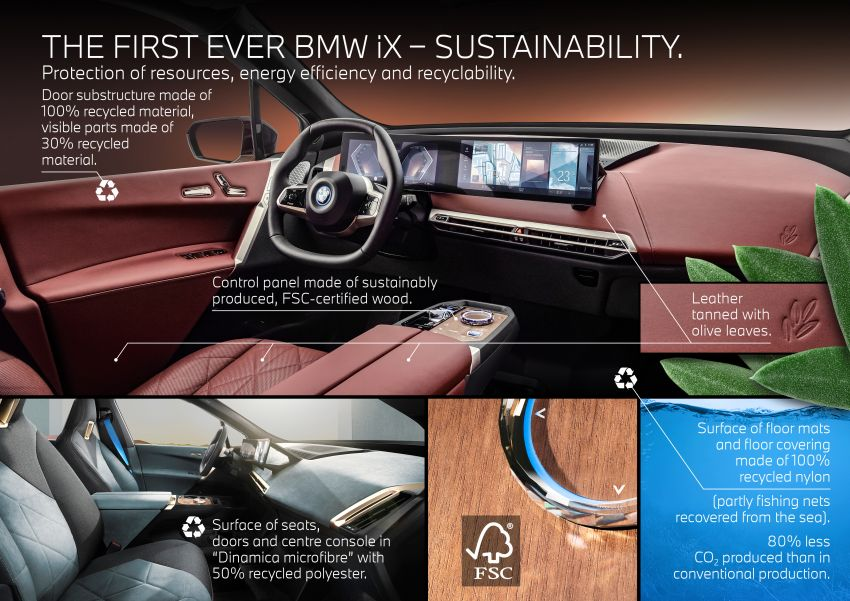 BMW iX fully detailed – power, range bumped slightly to up to 523 PS, 630 km; new M60 with over 600 PS Image #1302056