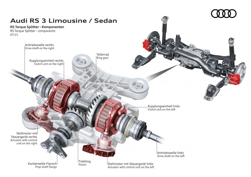 2022 Audi RS3 Sportback and RS3 Sedan debut – 400 PS/500 Nm 2.5 litre TFSI, Torque Splitter rear axle Image #1321104