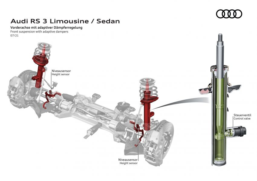 2022 Audi RS3 Sportback and RS3 Sedan debut – 400 PS/500 Nm 2.5 litre TFSI, Torque Splitter rear axle Image #1321108