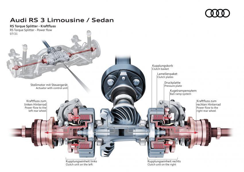 2022 Audi RS3 Sportback and RS3 Sedan debut – 400 PS/500 Nm 2.5 litre TFSI, Torque Splitter rear axle Image #1321109