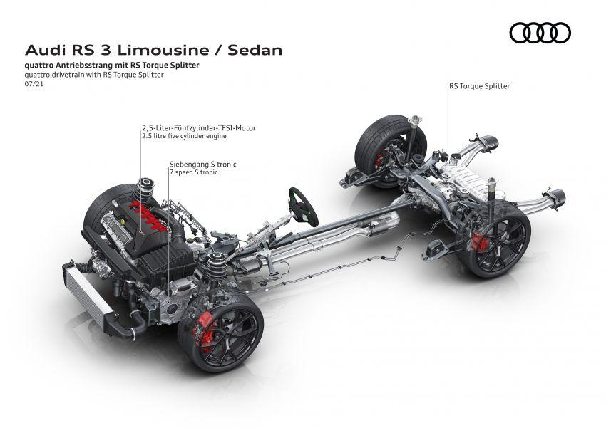 2022 Audi RS3 Sportback and RS3 Sedan debut – 400 PS/500 Nm 2.5 litre TFSI, Torque Splitter rear axle Image #1321112