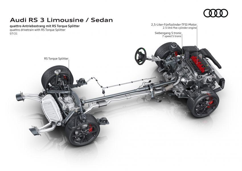2022 Audi RS3 Sportback and RS3 Sedan debut – 400 PS/500 Nm 2.5 litre TFSI, Torque Splitter rear axle Image #1321113