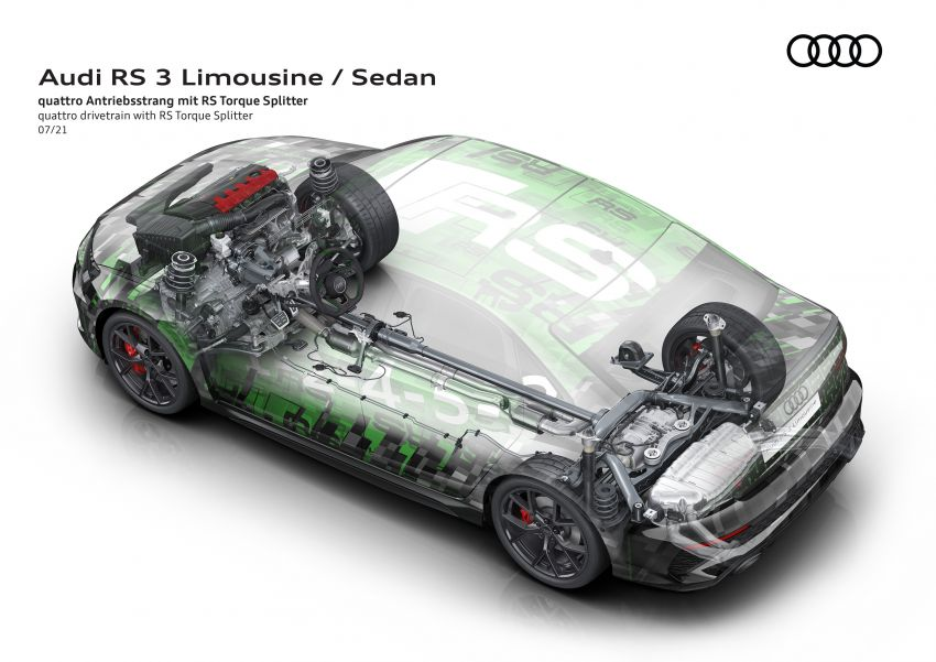 2022 Audi RS3 Sportback and RS3 Sedan debut – 400 PS/500 Nm 2.5 litre TFSI, Torque Splitter rear axle Image #1321114