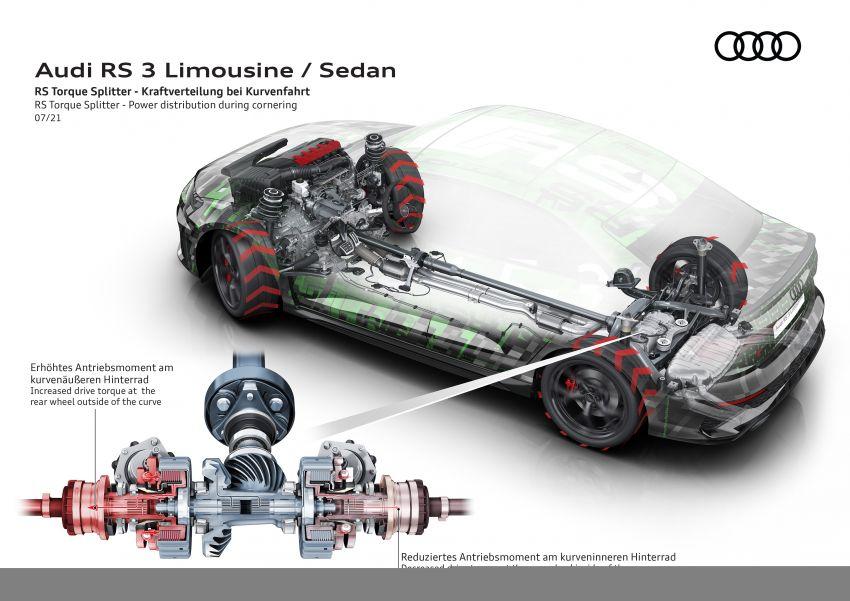 2022 Audi RS3 Sportback and RS3 Sedan debut – 400 PS/500 Nm 2.5 litre TFSI, Torque Splitter rear axle Image #1321116