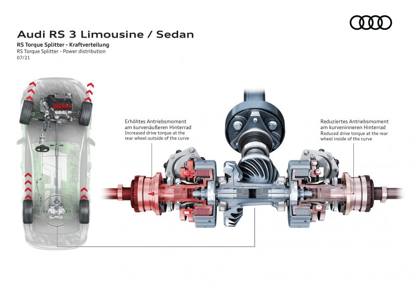 2022 Audi RS3 Sportback and RS3 Sedan debut – 400 PS/500 Nm 2.5 litre TFSI, Torque Splitter rear axle Image #1321118