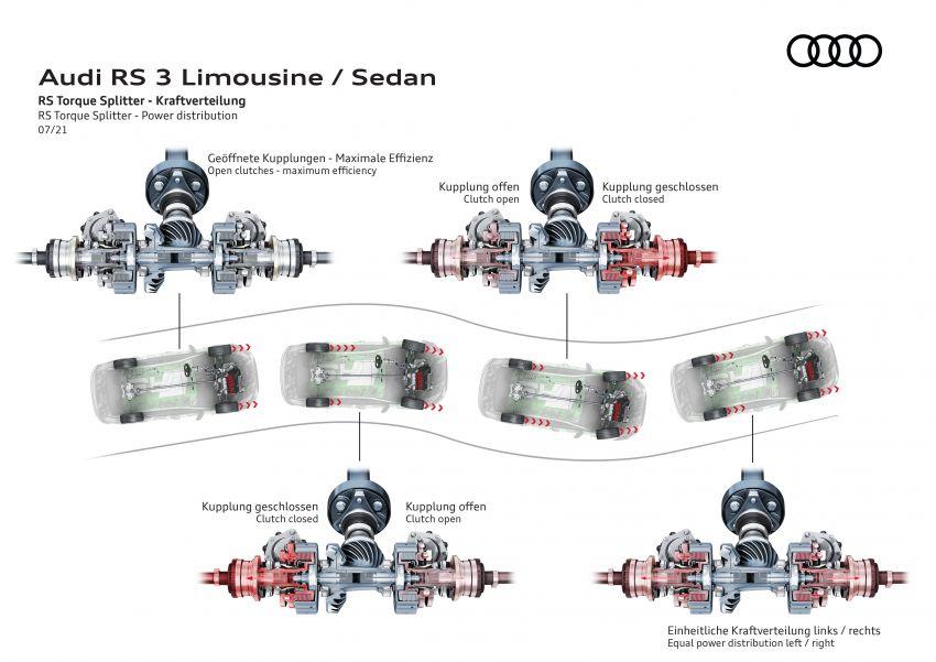 2022 Audi RS3 Sportback and RS3 Sedan debut – 400 PS/500 Nm 2.5 litre TFSI, Torque Splitter rear axle Image #1321119