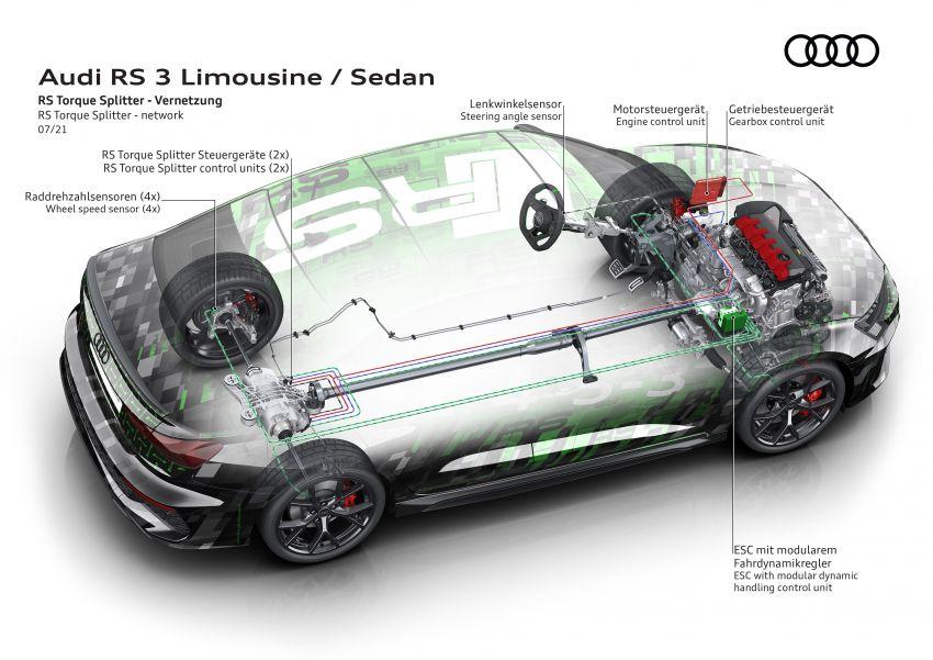 2022 Audi RS3 Sportback and RS3 Sedan debut – 400 PS/500 Nm 2.5 litre TFSI, Torque Splitter rear axle Image #1321120