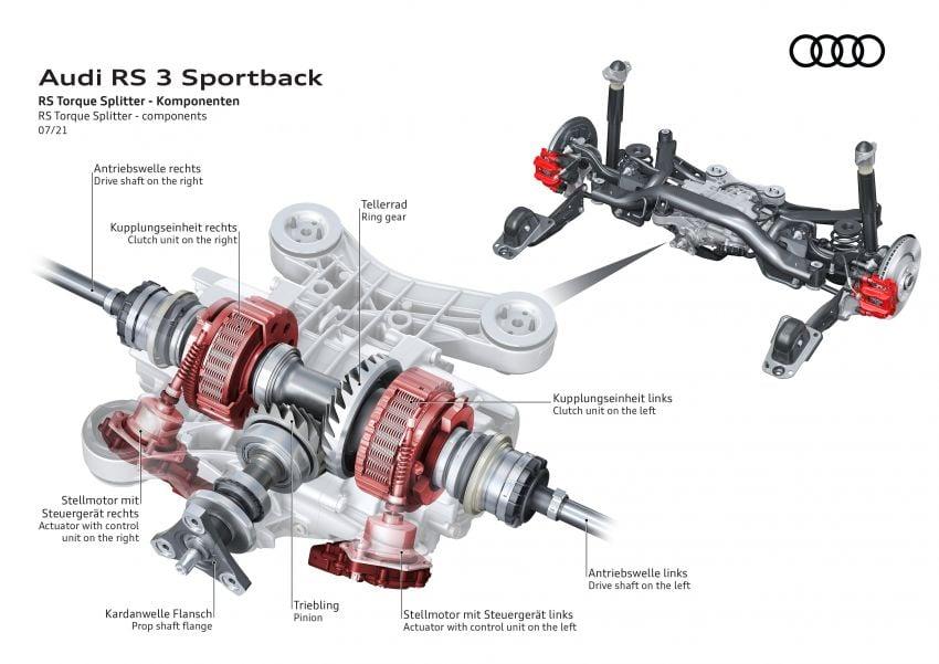 2022 Audi RS3 Sportback and RS3 Sedan debut – 400 PS/500 Nm 2.5 litre TFSI, Torque Splitter rear axle Image #1321122