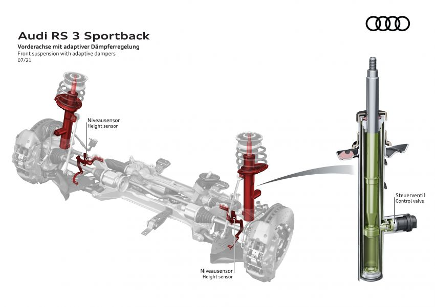 2022 Audi RS3 Sportback and RS3 Sedan debut – 400 PS/500 Nm 2.5 litre TFSI, Torque Splitter rear axle Image #1321126
