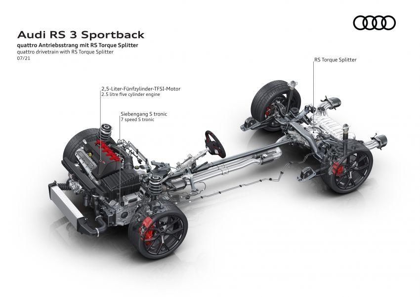 2022 Audi RS3 Sportback and RS3 Sedan debut – 400 PS/500 Nm 2.5 litre TFSI, Torque Splitter rear axle Image #1321130