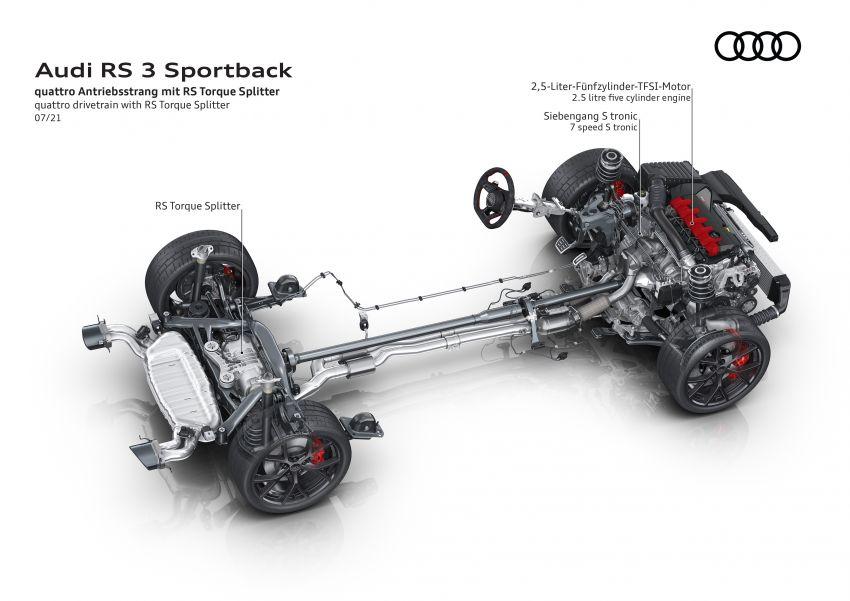 2022 Audi RS3 Sportback and RS3 Sedan debut – 400 PS/500 Nm 2.5 litre TFSI, Torque Splitter rear axle Image #1321131