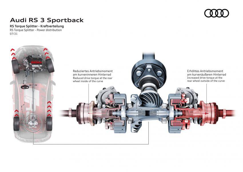 2022 Audi RS3 Sportback and RS3 Sedan debut – 400 PS/500 Nm 2.5 litre TFSI, Torque Splitter rear axle Image #1321133