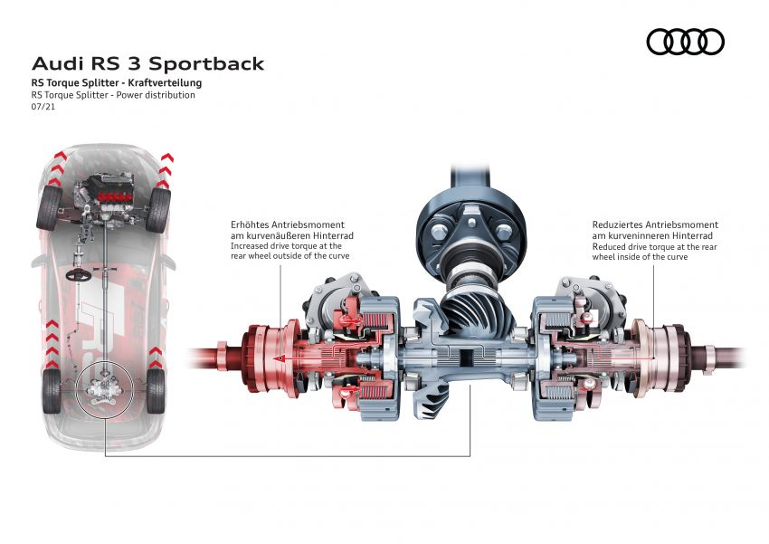 2022 Audi RS3 Sportback and RS3 Sedan debut – 400 PS/500 Nm 2.5 litre TFSI, Torque Splitter rear axle Image #1321134