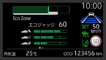 Toyota Prius C 2021 didedahkan — platform TNGA-B, 1.5L Dynamic Force 3-silinder, bateri bipolar NiMH Image #1321322